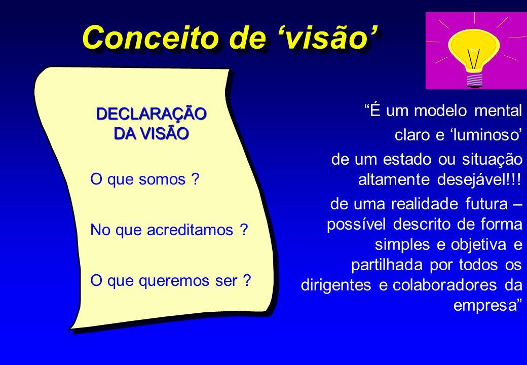 Conceito de visão É um modelo mental claro e luminoso de um estado ou situação altamente desejável!!! de uma realidade futura – possível descrito de f