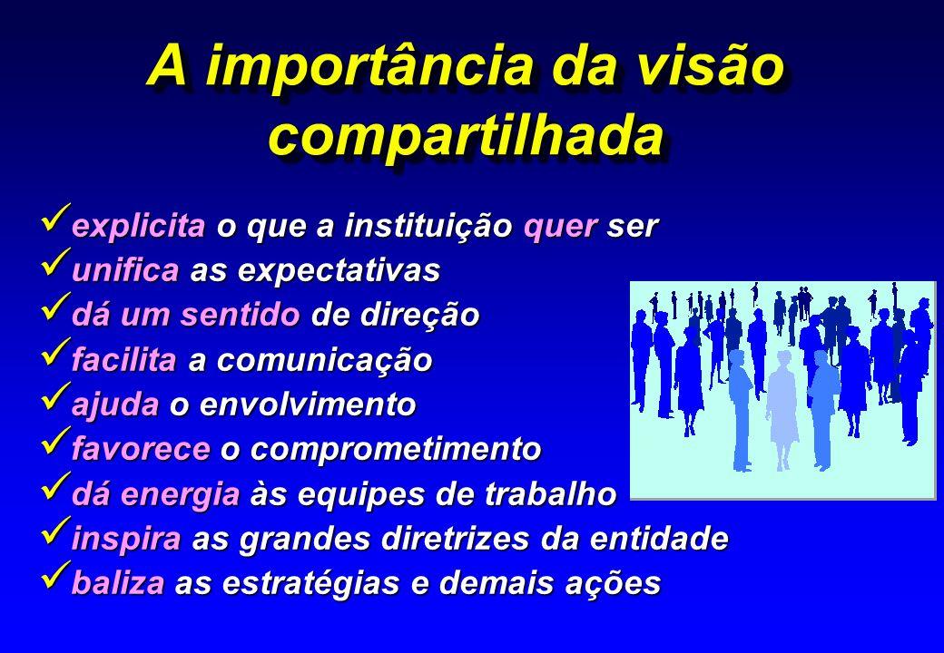 Exemplos de empresas - VISÃO BCP TELECOMUNICAÇÕES Ser a melhor empresa de telecomunicações do Brasil.