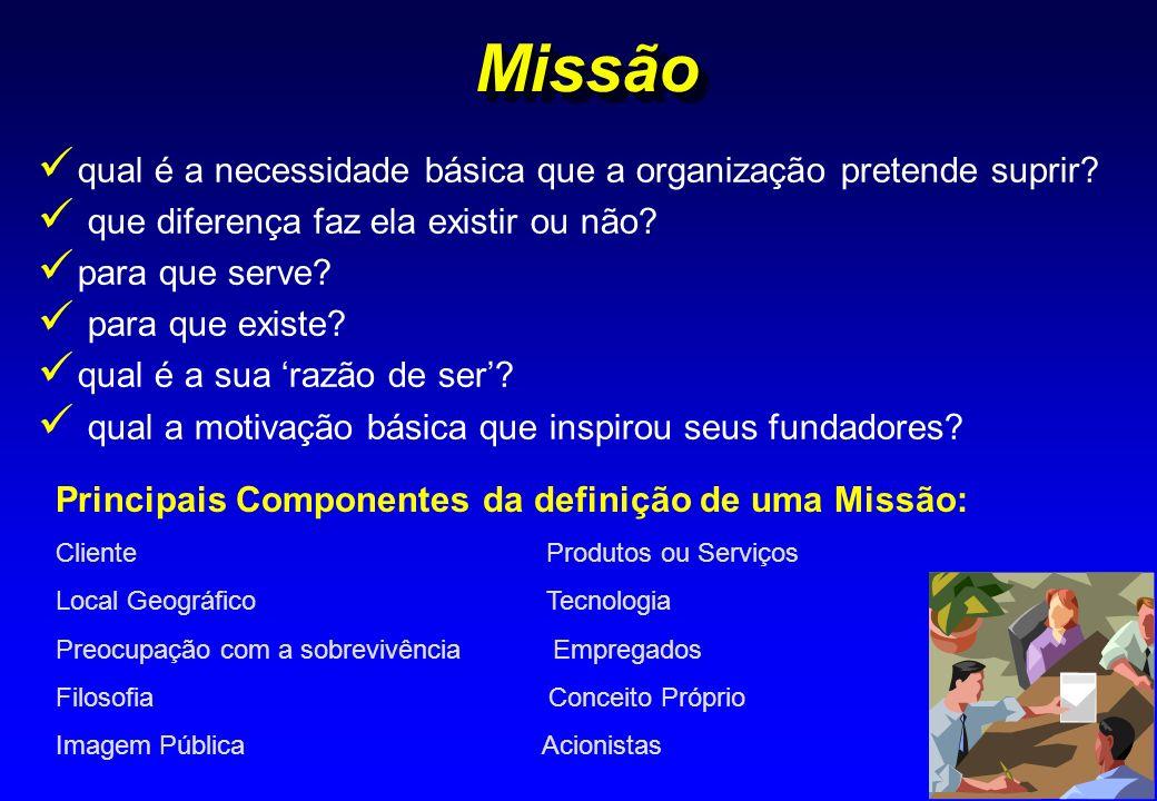 MissãoMissão qual é a necessidade básica que a organização pretende suprir? que diferença faz ela existir ou não? para que serve? para que existe? qua