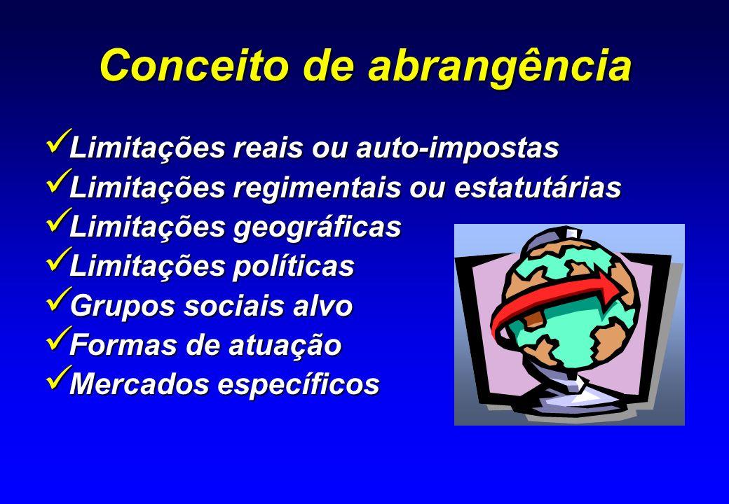 Posicionamento estratégico O trilema estratégico de M Treacy e F.