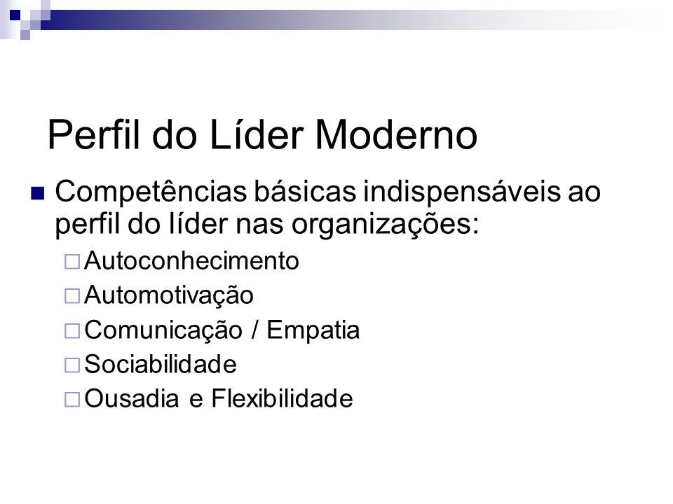 Perfil do Líder Moderno Competências básicas indispensáveis ao perfil do líder nas organizações: Autoconhecimento Automotivação Comunicação / Empatia