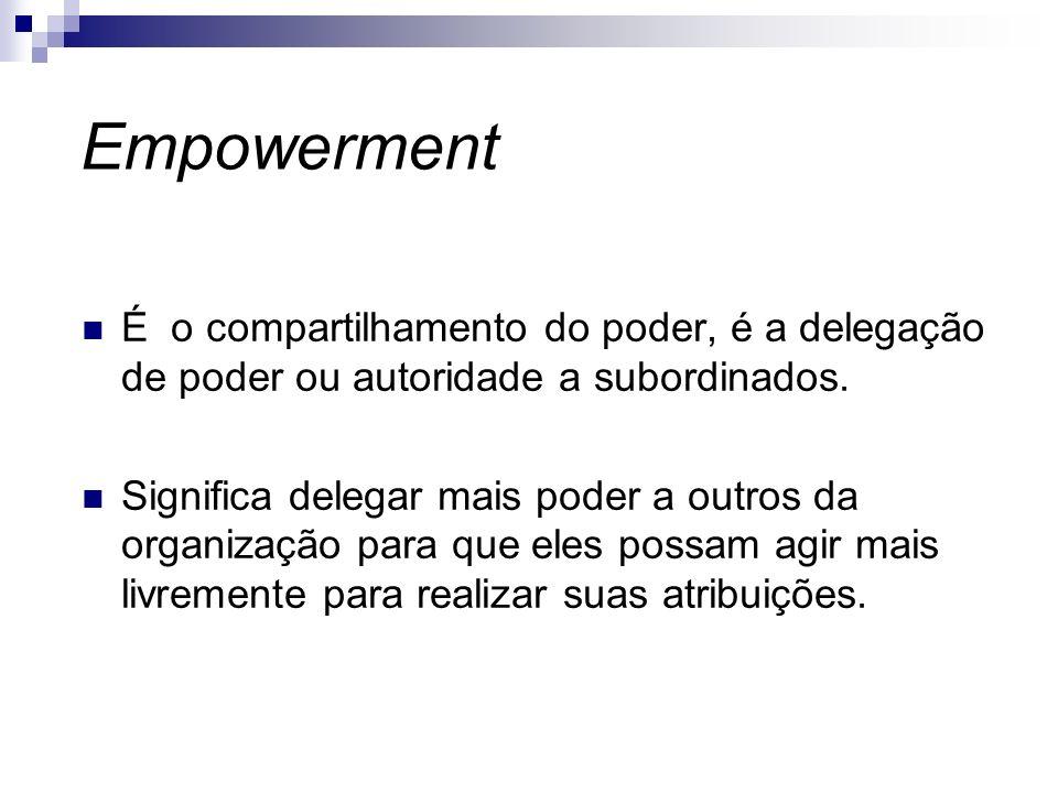 Empowerment É o compartilhamento do poder, é a delegação de poder ou autoridade a subordinados. Significa delegar mais poder a outros da organização p