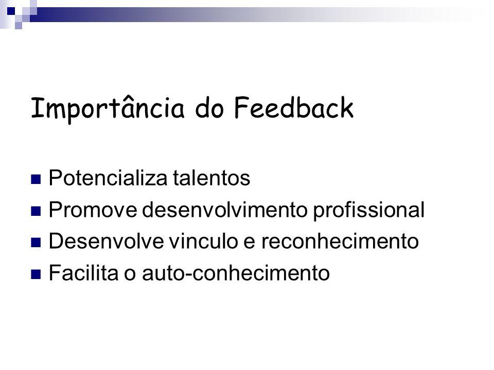 Importância do Feedback Potencializa talentos Promove desenvolvimento profissional Desenvolve vinculo e reconhecimento Facilita o auto-conhecimento