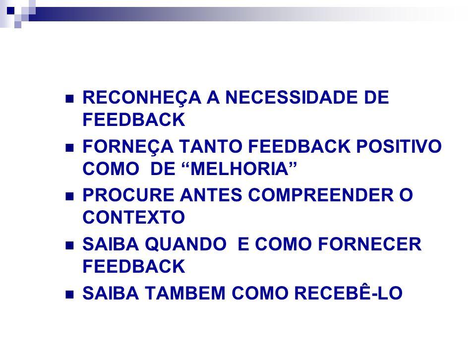 RECONHEÇA A NECESSIDADE DE FEEDBACK FORNEÇA TANTO FEEDBACK POSITIVO COMO DE MELHORIA PROCURE ANTES COMPREENDER O CONTEXTO SAIBA QUANDO E COMO FORNECER