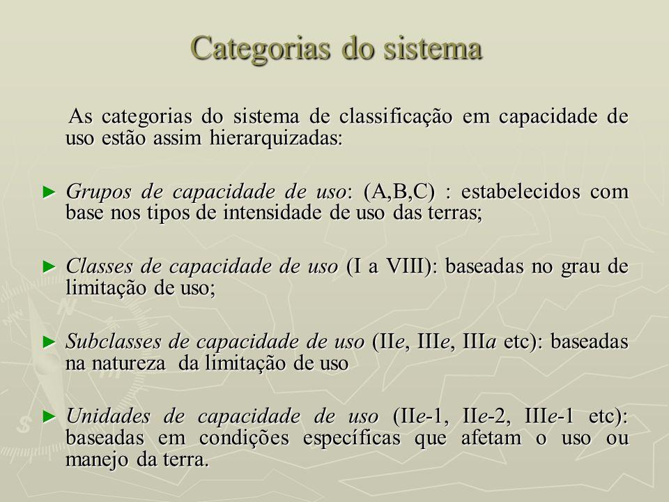 Categorias do sistema As categorias do sistema de classificação em capacidade de uso estão assim hierarquizadas: As categorias do sistema de classific