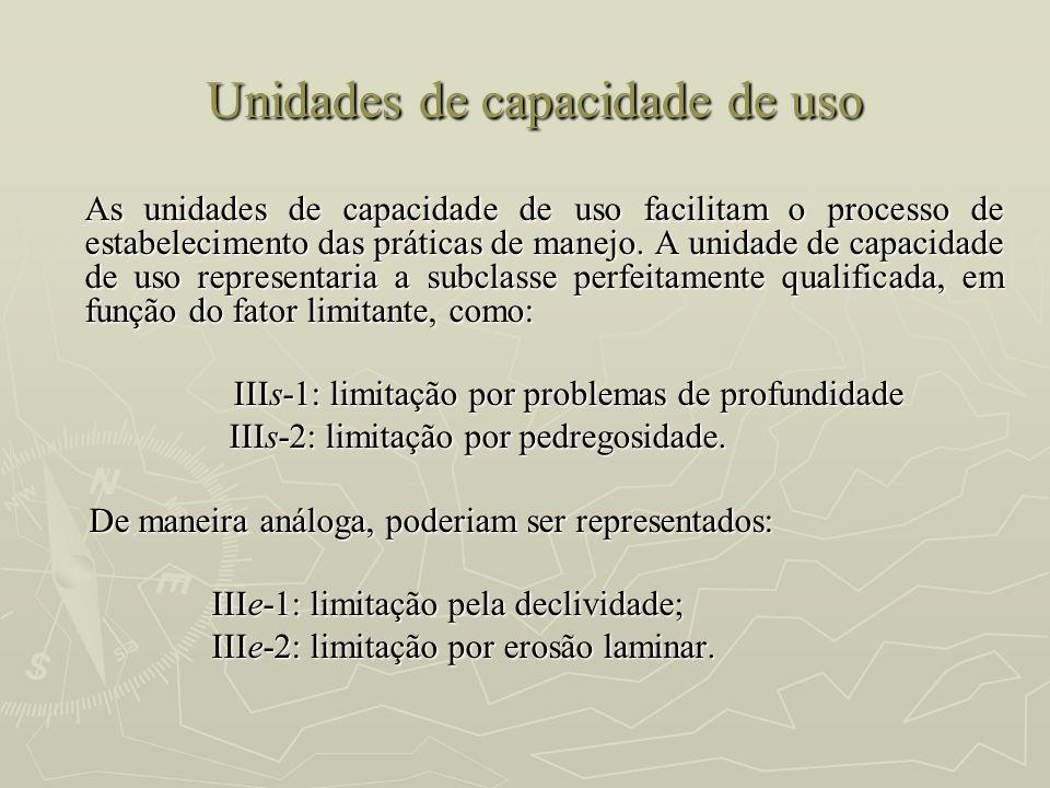 Unidades de capacidade de uso Unidades de capacidade de uso As unidades de capacidade de uso facilitam o processo de estabelecimento das práticas de m