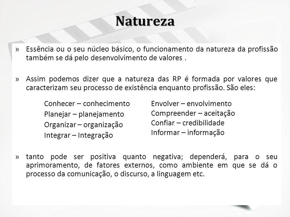 Natureza »Essência ou o seu núcleo básico, o funcionamento da natureza da profissão também se dá pelo desenvolvimento de valores. »Assim podemos dizer