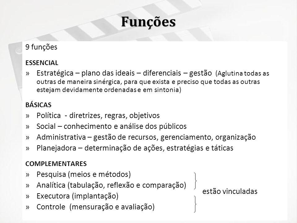 Funções 9 funções ESSENCIAL »Estratégica – plano das ideais – diferenciais – gestão (Aglutina todas as outras de maneira sinérgica, para que exista e