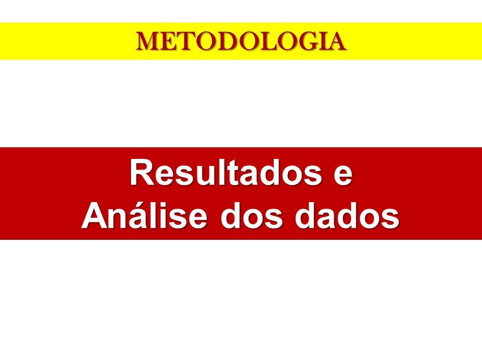METODOLOGIA Resultados e Análise dos dados