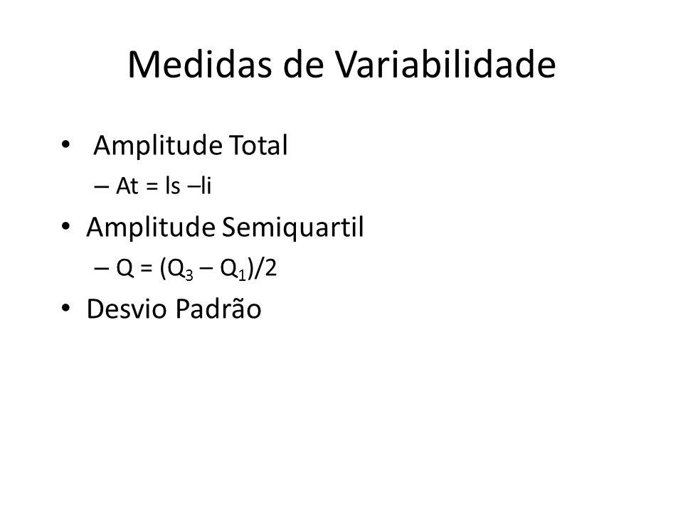 Medidas de Variabilidade Amplitude Total – At = ls –li Amplitude Semiquartil – Q = (Q 3 – Q 1 )/2 Desvio Padrão