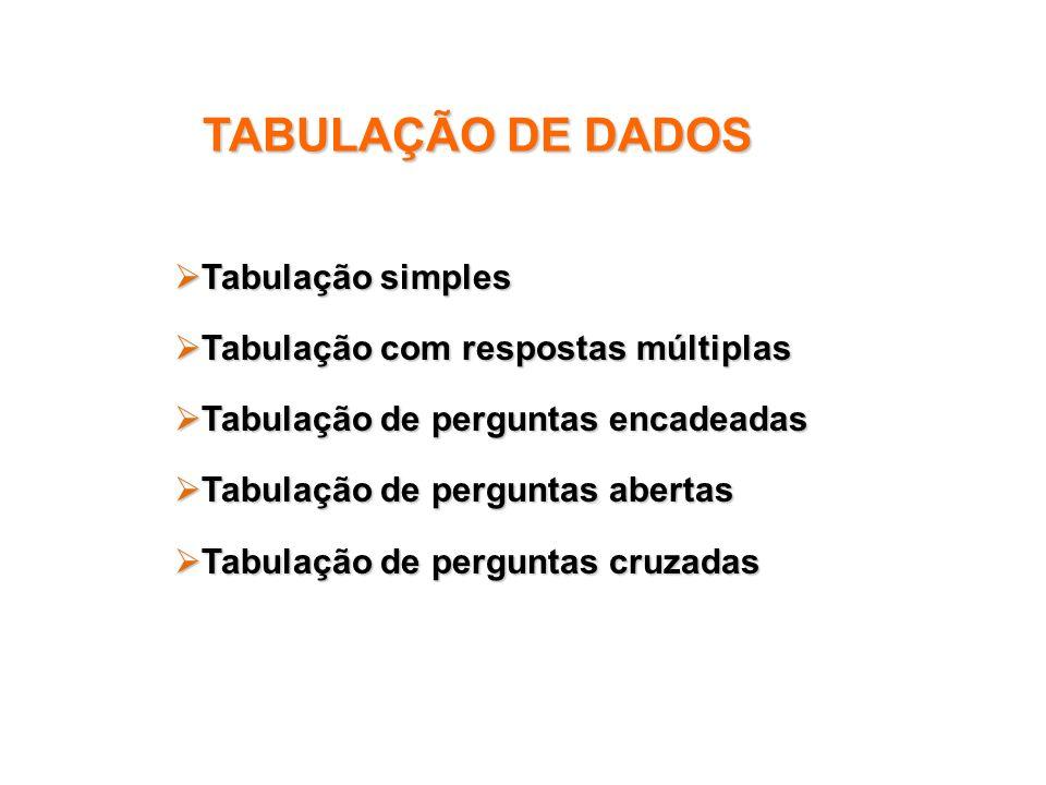 TABULAÇÃO DE DADOS Tabulação simples Tabulação simples Tabulação com respostas múltiplas Tabulação com respostas múltiplas Tabulação de perguntas enca