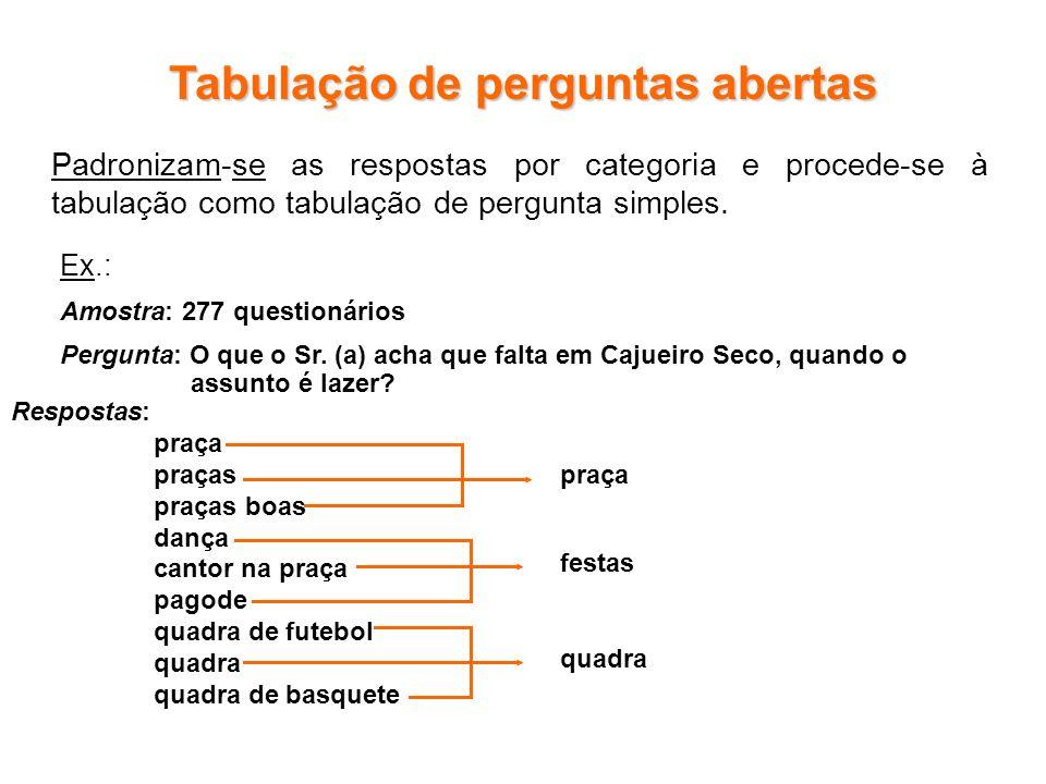 Padronizam-se as respostas por categoria e procede-se à tabulação como tabulação de pergunta simples. Tabulação de perguntas abertas Ex.: Amostra: 277