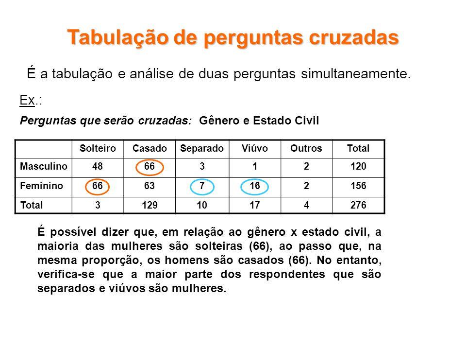 Tabulação de perguntas cruzadas É a tabulação e análise de duas perguntas simultaneamente. Ex.: Perguntas que serão cruzadas: Gênero e Estado Civil So