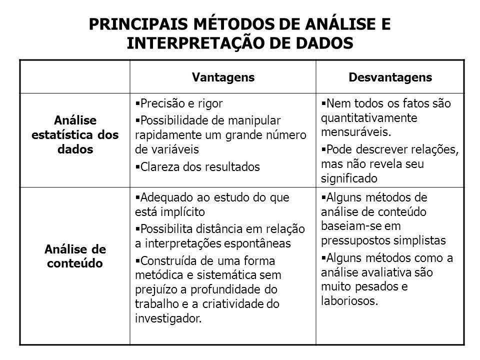 VantagensDesvantagens Análise estatística dos dados Precisão e rigor Possibilidade de manipular rapidamente um grande número de variáveis Clareza dos