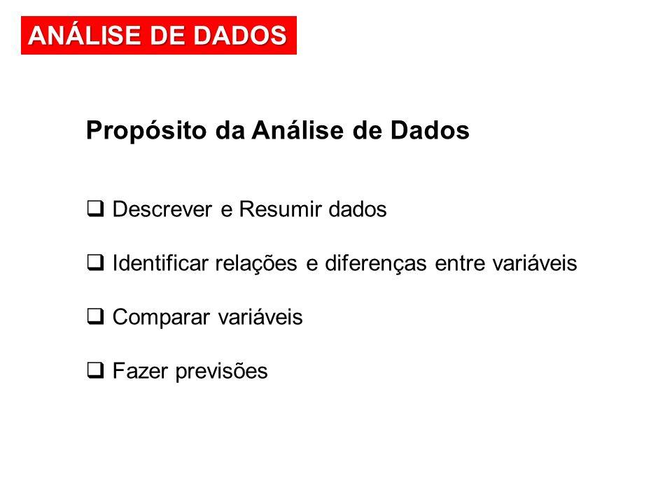Propósito da Análise de Dados Descrever e Resumir dados Identificar relações e diferenças entre variáveis Comparar variáveis Fazer previsões ANÁLISE D