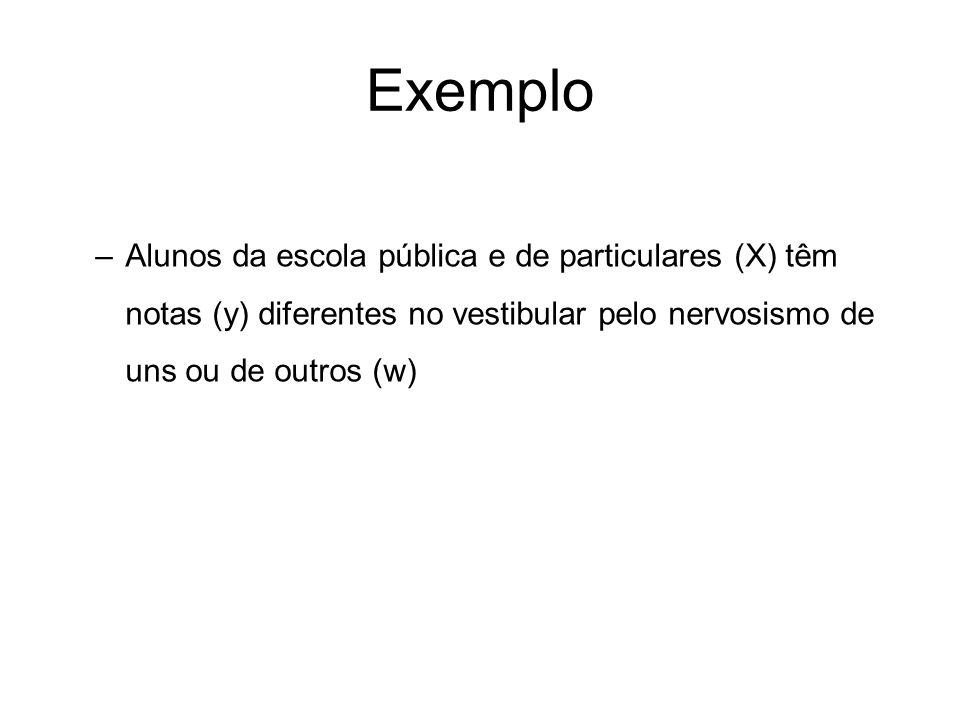 Exemplo –Alunos da escola pública e de particulares (X) têm notas (y) diferentes no vestibular pelo nervosismo de uns ou de outros (w)