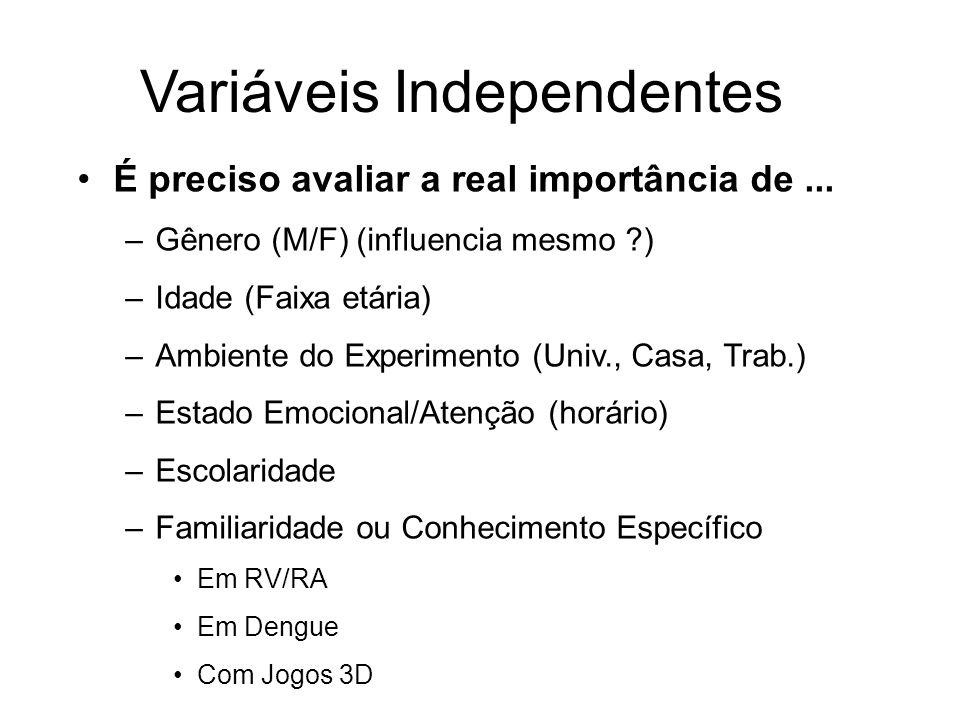 Variáveis Independentes É preciso avaliar a real importância de... –Gênero (M/F) (influencia mesmo ?) –Idade (Faixa etária) –Ambiente do Experimento (