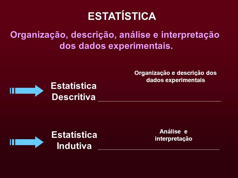 ESTATÍSTICA Organização, descrição, análise e interpretação dos dados experimentais. Estatística Descritiva Estatística Indutiva Organização e descriç