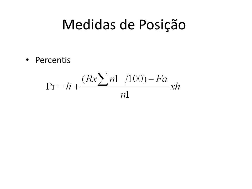 Medidas de Posição Percentis
