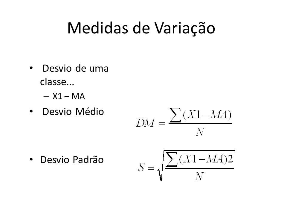 Medidas de Variação Desvio de uma classe... – X1 – MA Desvio Médio Desvio Padrão