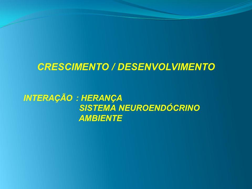 CRESCIMENTO / DESENVOLVIMENTO INTERAÇÃO : HERANÇA SISTEMA NEUROENDÓCRINO AMBIENTE