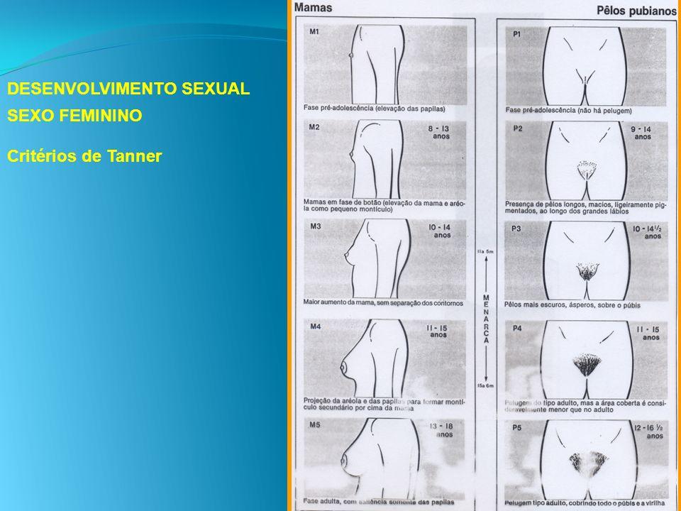 DESENVOLVIMENTO SEXUAL SEXO FEMININO Critérios de Tanner