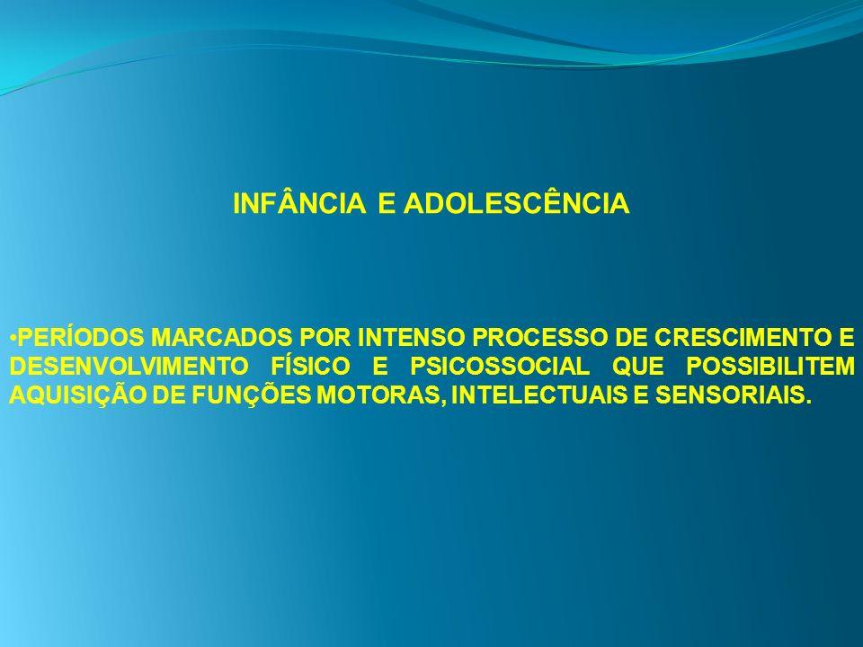 INFÂNCIA E ADOLESCÊNCIA PERÍODOS MARCADOS POR INTENSO PROCESSO DE CRESCIMENTO E DESENVOLVIMENTO FÍSICO E PSICOSSOCIAL QUE POSSIBILITEM AQUISIÇÃO DE FU