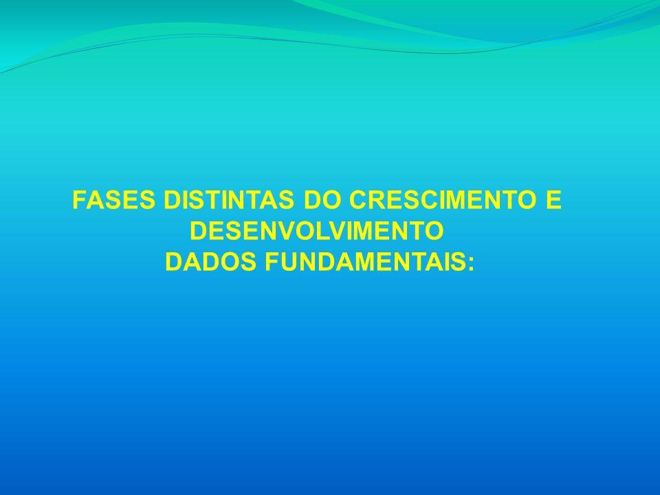 FASES DISTINTAS DO CRESCIMENTO E DESENVOLVIMENTO DADOS FUNDAMENTAIS: