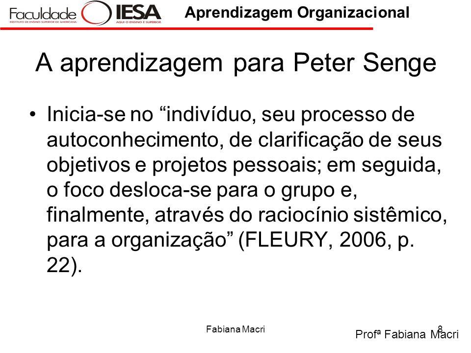 Profª Fabiana Macri Aprendizagem Organizacional Fabiana Macri8 A aprendizagem para Peter Senge Inicia-se no indivíduo, seu processo de autoconheciment