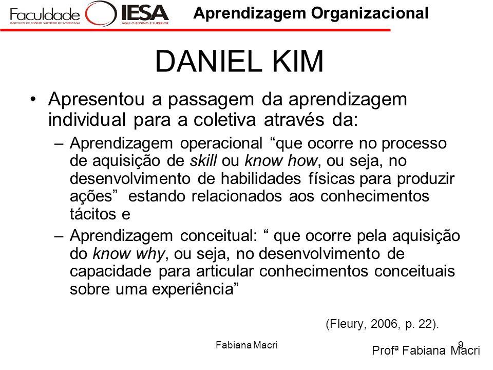 Profª Fabiana Macri Aprendizagem Organizacional Fabiana Macri9 DANIEL KIM Apresentou a passagem da aprendizagem individual para a coletiva através da: