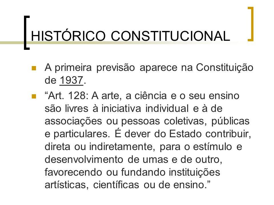 HISTÓRICO CONSTITUCIONAL A primeira previsão aparece na Constituição de 1937. Art. 128: A arte, a ciência e o seu ensino são livres à iniciativa indiv