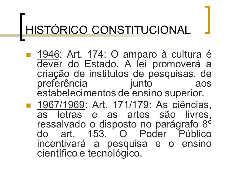 HISTÓRICO CONSTITUCIONAL 1946: Art. 174: O amparo à cultura é dever do Estado. A lei promoverá a criação de institutos de pesquisas, de preferência ju