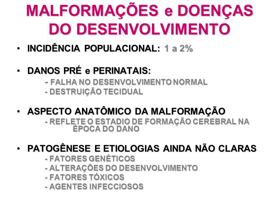 MALFORMAÇÕES e DOENÇAS DO DESENVOLVIMENTO DEFEITOS DO TUBO NEURAL (DISRRAFIAS)DEFEITOS DO TUBO NEURAL (DISRRAFIAS) ANOMALIAS DO CÉREBRO ANTERIORANOMALIAS DO CÉREBRO ANTERIOR ANOMALIAS DA FOSSA POSTERIORANOMALIAS DA FOSSA POSTERIOR MALFORMAÇÕES DA MEDULA ESPINHALMALFORMAÇÕES DA MEDULA ESPINHAL HIDROCEFALIA CONGÊNITAHIDROCEFALIA CONGÊNITA DEFEITOS CONGÊNITOS geralmente associados com CROMOSSOMOPATIASDEFEITOS CONGÊNITOS geralmente associados com CROMOSSOMOPATIAS