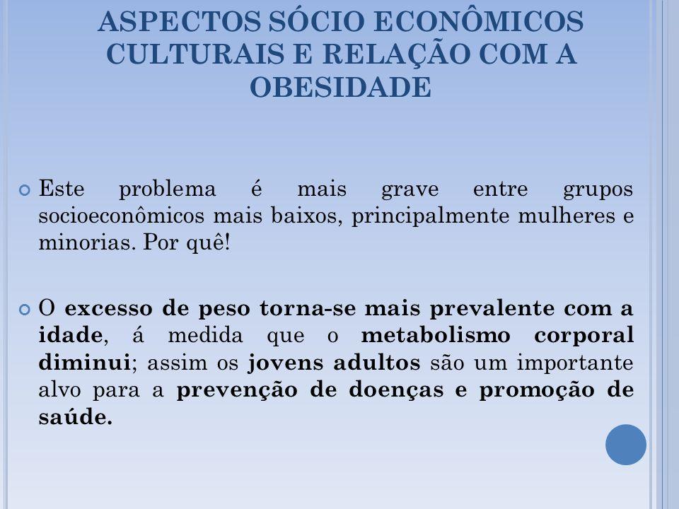 ASPECTOS SÓCIO ECONÔMICOS CULTURAIS E RELAÇÃO COM A OBESIDADE Este problema é mais grave entre grupos socioeconômicos mais baixos, principalmente mulh