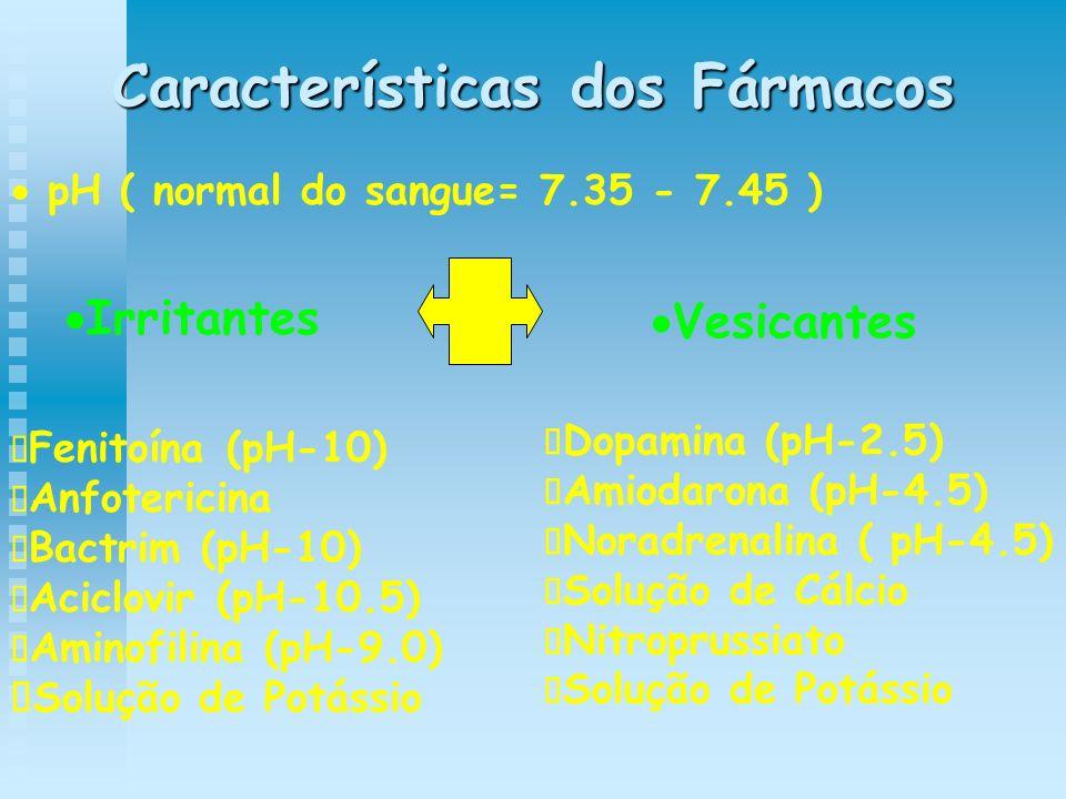 Características dos Fármacos pH ( normal do sangue= 7.35 - 7.45 ) Irritantes Vesicantes Fenitoína (pH-10) Anfotericina Bactrim (pH-10) Aciclovir (pH-1