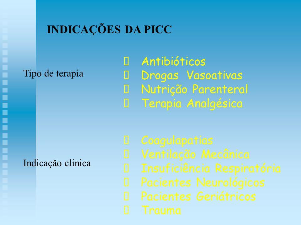 Antibióticos Drogas Vasoativas Nutrição Parenteral Terapia Analgésica Coagulapatias Ventilação Mecânica Insuficiência Respiratória Pacientes Neurológi