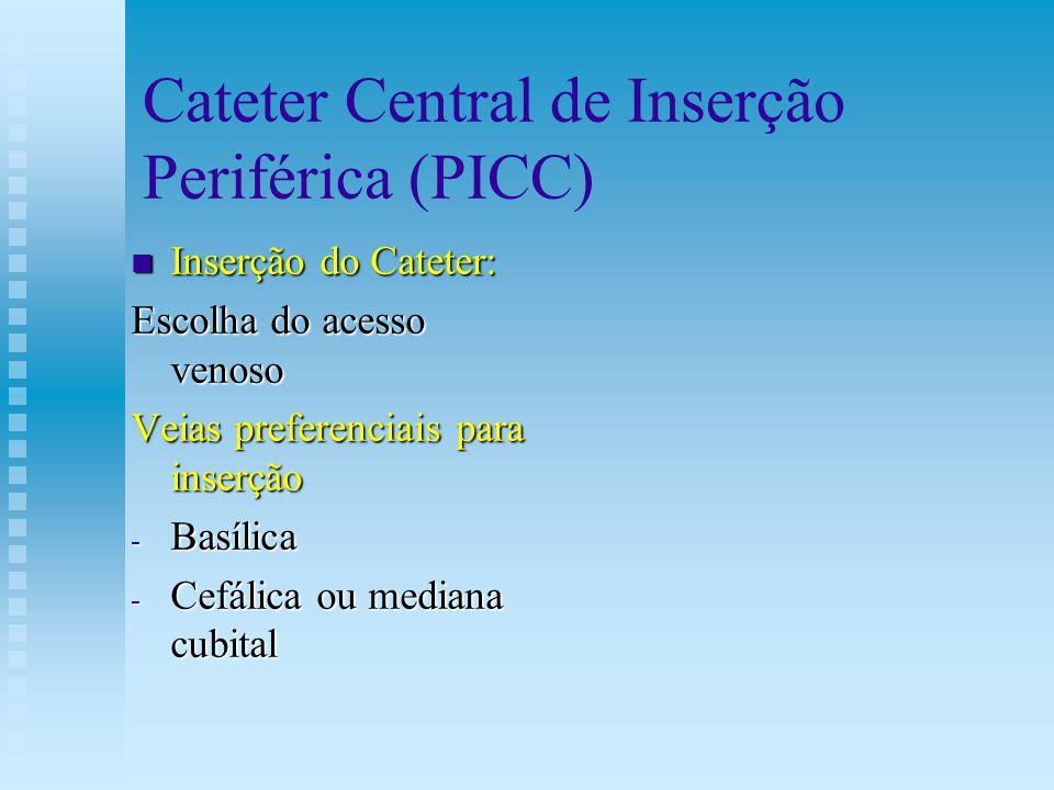 Cateter Central de Inserção Periférica (PICC) Inserção do Cateter: Inserção do Cateter: Escolha do acesso venoso Veias preferenciais para inserção - B
