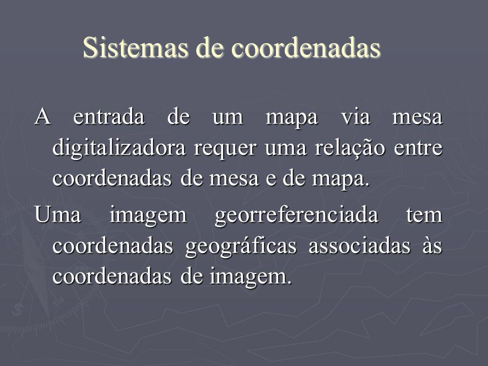 Sistemas de coordenadas A entrada de um mapa via mesa digitalizadora requer uma relação entre coordenadas de mesa e de mapa. Uma imagem georreferencia