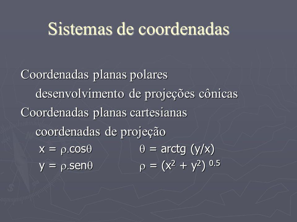 Sistemas de coordenadas Coordenadas planas polares desenvolvimento de projeções cônicas Coordenadas planas cartesianas coordenadas de projeção x = cos