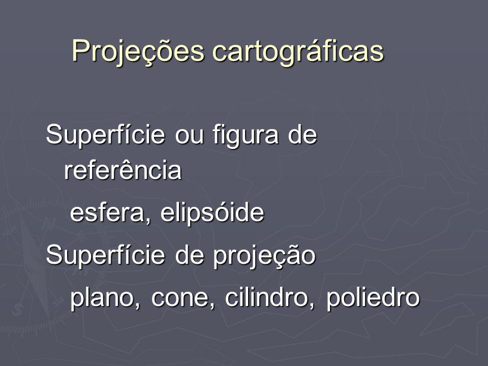 Projeções cartográficas Superfície ou figura de referência esfera, elipsóide Superfície de projeção plano, cone, cilindro, poliedro