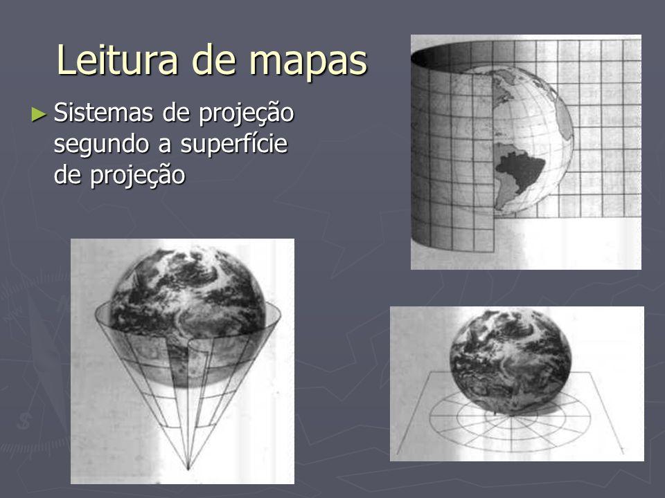 Leitura de mapas Sistemas de projeção segundo a superfície de projeção Sistemas de projeção segundo a superfície de projeção