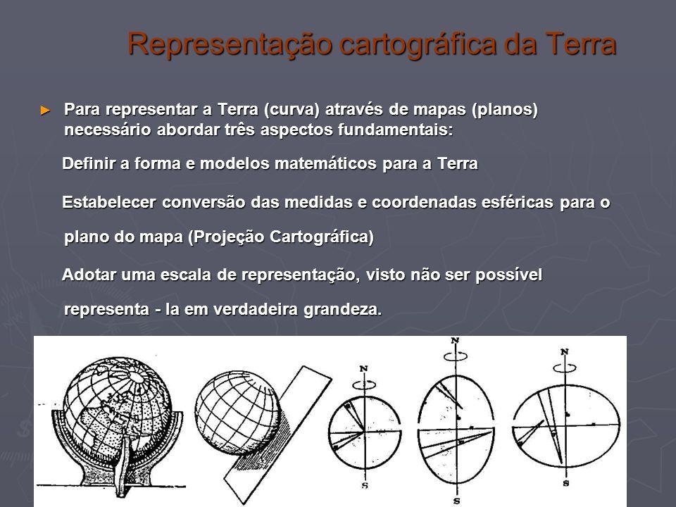 Representação cartográfica da Terra Para representar a Terra (curva) através de mapas (planos) necessário abordar três aspectos fundamentais: Para rep