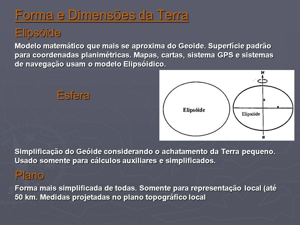 Forma e Dimensões da Terra Elipsóide Modelo matemático que mais se aproxima do Geoide. Superfície padrão para coordenadas planimétricas. Mapas, cartas