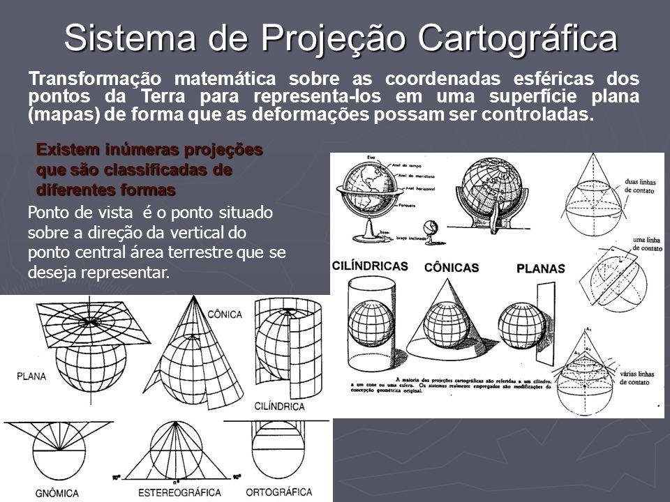 Sistema de Projeção Cartográfica Existem inúmeras projeções que são classificadas de diferentes formas Transformação matemática sobre as coordenadas e