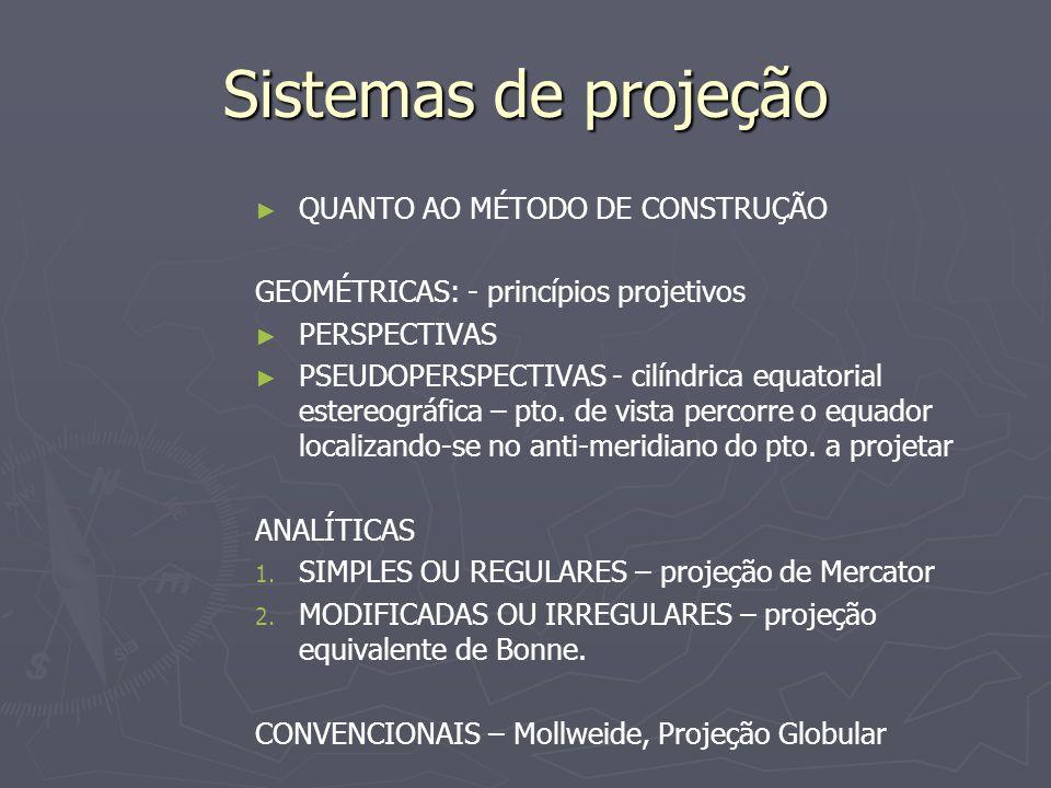 Sistemas de projeção QUANTO AO MÉTODO DE CONSTRUÇÃO GEOMÉTRICAS: - princípios projetivos PERSPECTIVAS PSEUDOPERSPECTIVAS - cilíndrica equatorial ester