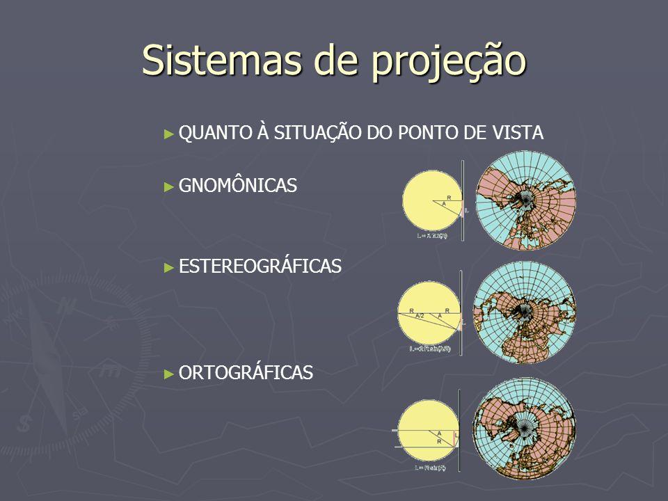 Sistemas de projeção QUANTO À SITUAÇÃO DO PONTO DE VISTA GNOMÔNICAS ESTEREOGRÁFICAS ORTOGRÁFICAS
