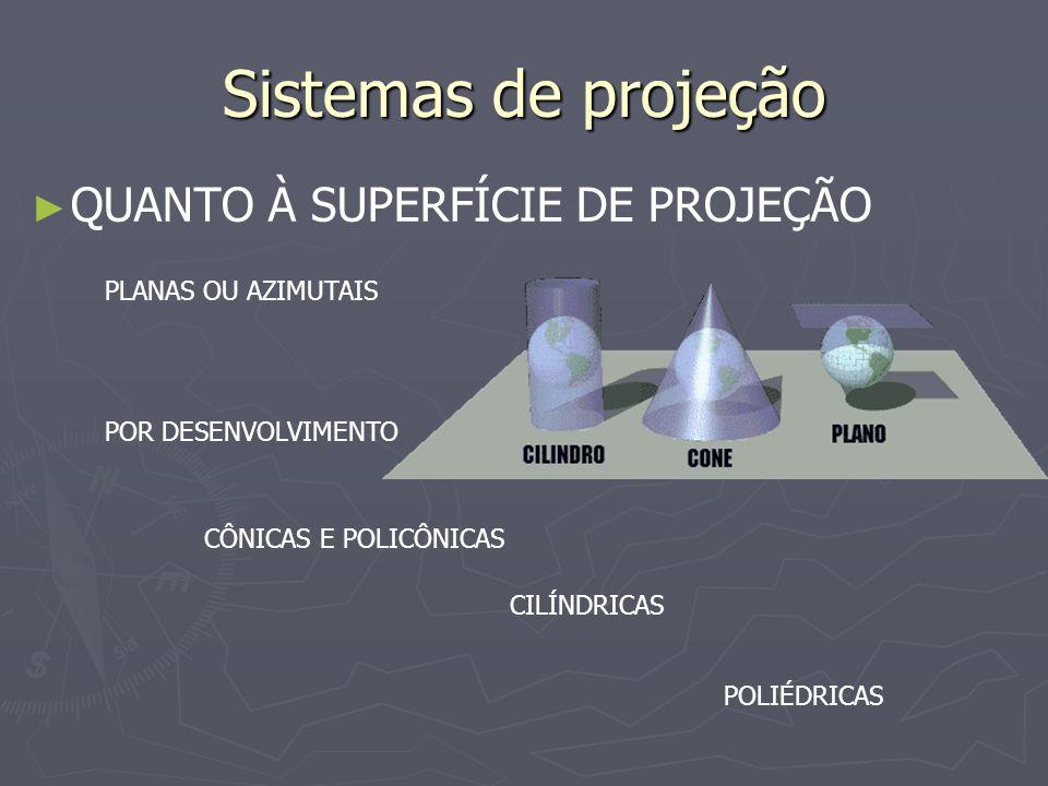Sistemas de projeção QUANTO À SUPERFÍCIE DE PROJEÇÃO PLANAS OU AZIMUTAIS POR DESENVOLVIMENTO CÔNICAS E POLICÔNICAS CILÍNDRICAS POLIÉDRICAS