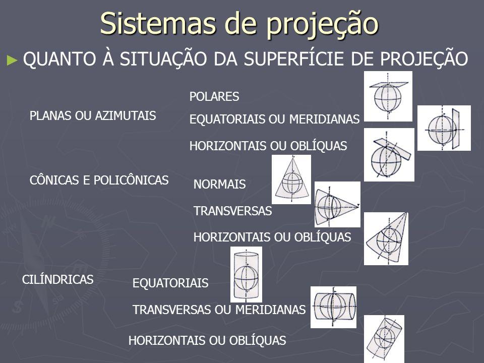 Sistemas de projeção QUANTO À SITUAÇÃO DA SUPERFÍCIE DE PROJEÇÃO PLANAS OU AZIMUTAIS CÔNICAS E POLICÔNICAS CILÍNDRICAS POLARES NORMAIS EQUATORIAIS TRA