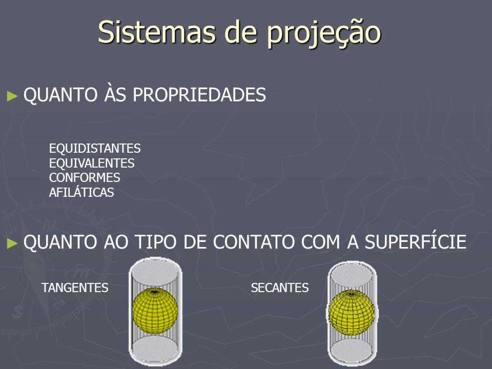 Sistemas de projeção QUANTO ÀS PROPRIEDADES EQUIDISTANTES EQUIVALENTES CONFORMES AFILÁTICAS QUANTO AO TIPO DE CONTATO COM A SUPERFÍCIE TANGENTESSECANT