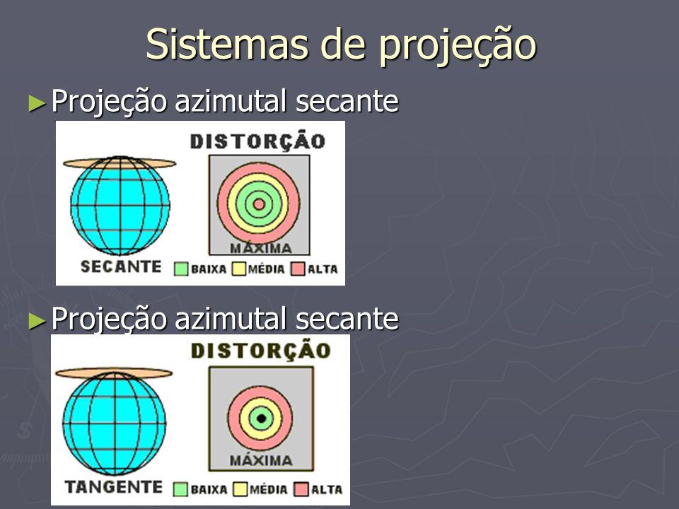 Sistemas de projeção Projeção azimutal secante Projeção azimutal secante